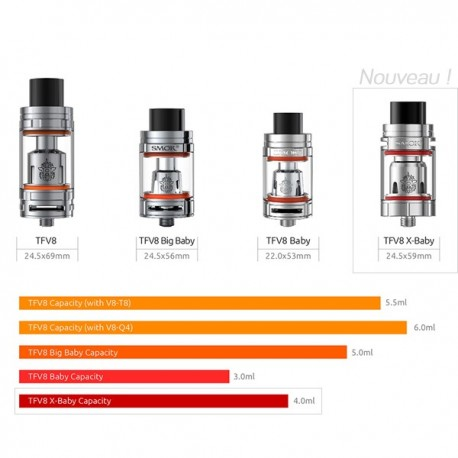 TFV 8 X-BABY 4ML - Smok - Svapo Shop
